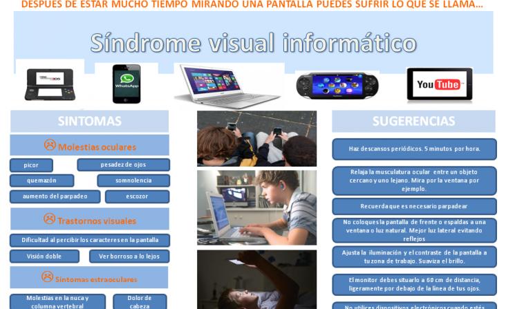 Síndrome de la pantalla de visualización blog 2b